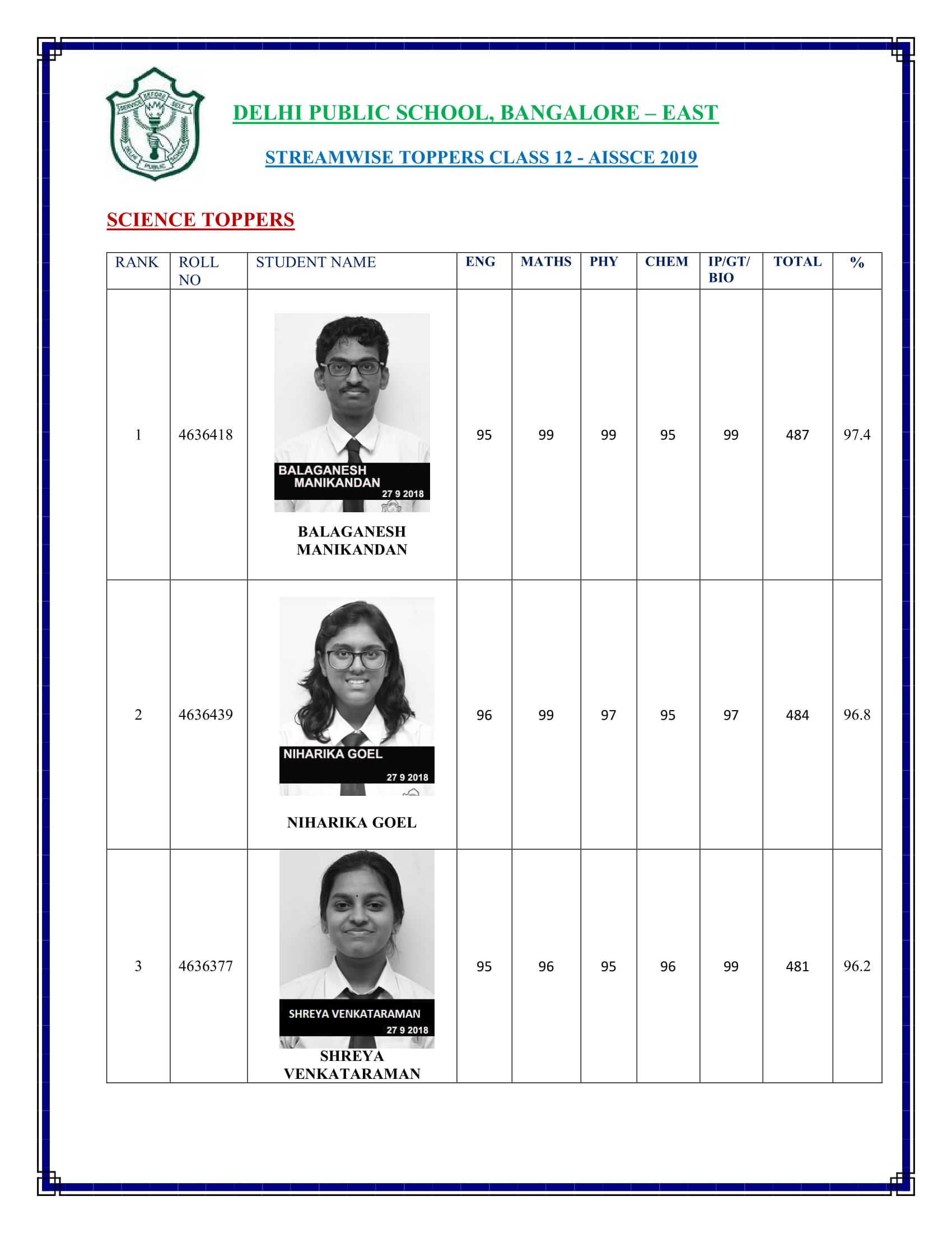 CLASS XII RESULTS – 2019 – DPS BANGALORE